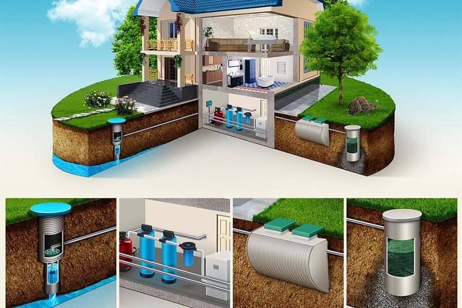Водоснабжение для дачи и дома